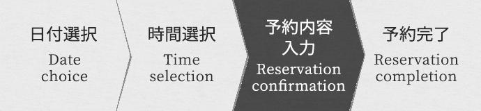 予約内容入力 Reservation confirmation